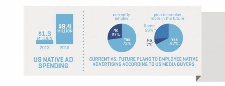 publisher revenue | VDO.AI