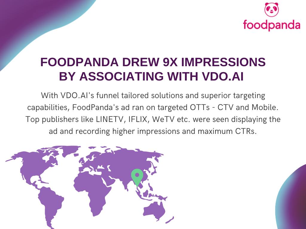 CTV Advertising - Foodpanda association - VDO.AI