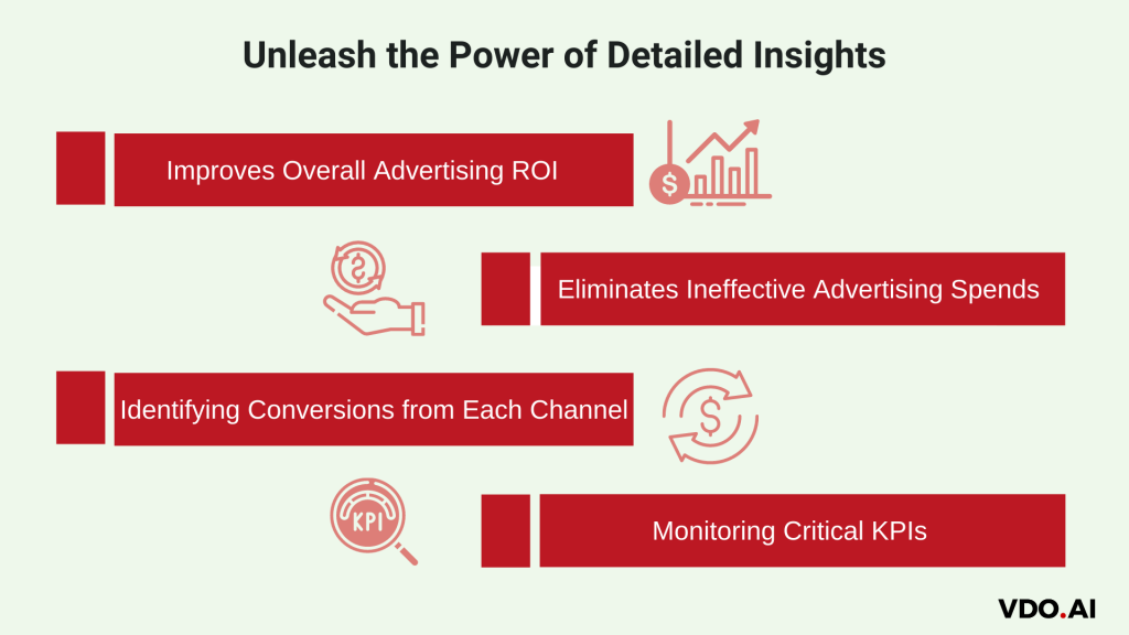 Unleash the power/benefits of meaningful insights in data-driven advertising